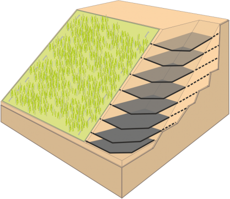 GreenMesh Slope